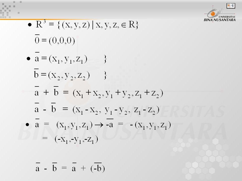 23 Bidang Melalui Dua Garis •Persamaan kedua garis •Titik potong kedua garis •Vektor pada masing-masing garis; berpangkal di titik potong •Kros vektor dari vektor-vektor pada diatas •Vektor bidang •Persamaan bidang; - Persamaan vektor - Persamaan koordinat