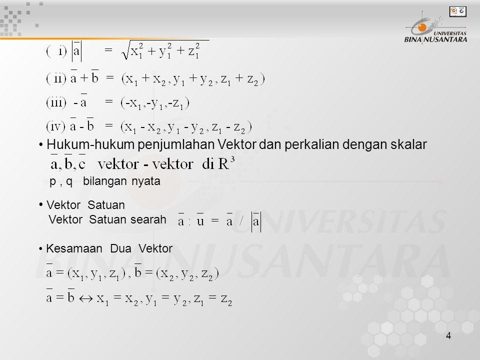 4 • Hukum-hukum penjumlahan Vektor dan perkalian dengan skalar p, q bilangan nyata • Vektor Satuan Vektor Satuan searah • Kesamaan Dua Vektor