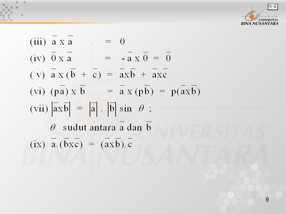 10 •Persamaan Garis Lurus dalam Ruang Garis melalui suatu titik dan // garis lain I garis lurus dalam R 3 Vektor arah I : a = (x 1,y 1,z 1 ) // l P 0 (x 0,y 0,z 0 ) pada l Vektor penyangga I : X(x,y,z) pada I