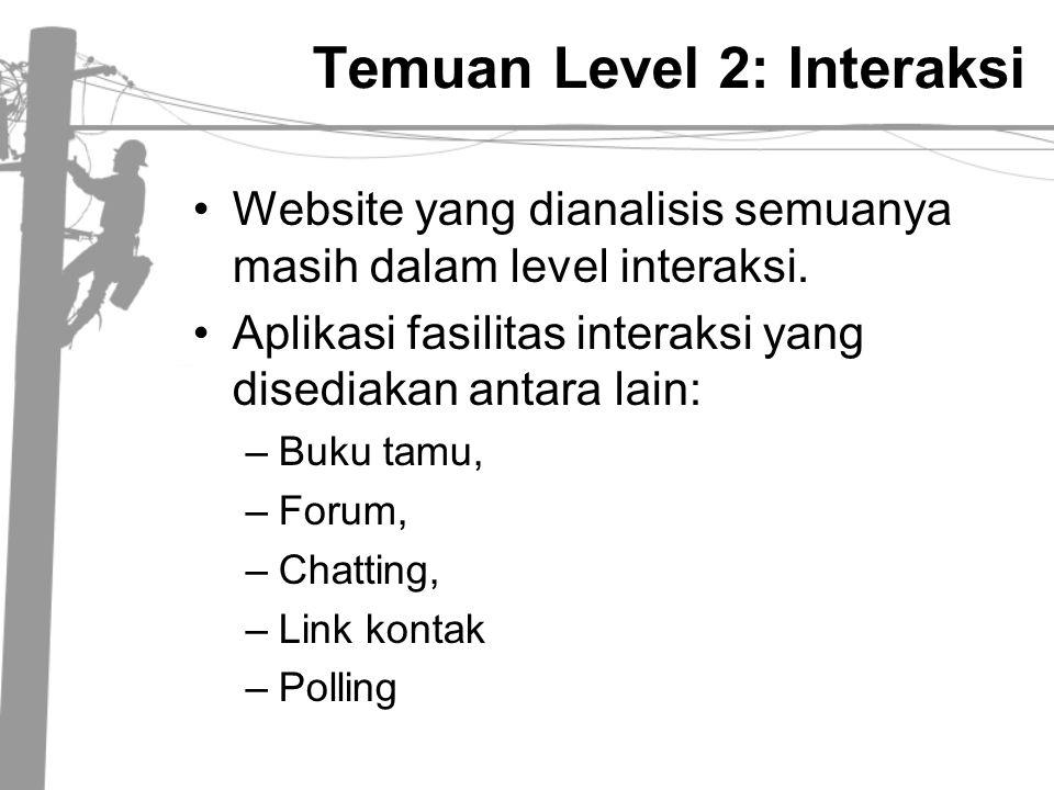 Temuan Level 2: Interaksi •Website yang dianalisis semuanya masih dalam level interaksi. •Aplikasi fasilitas interaksi yang disediakan antara lain: –B