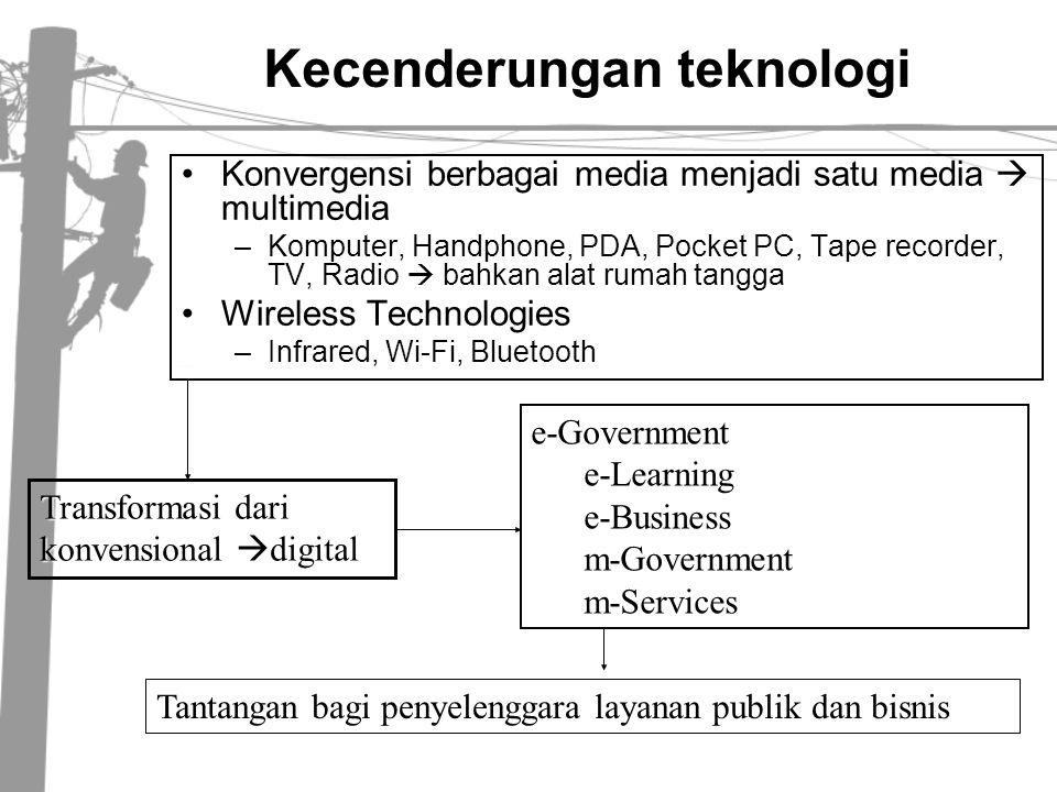 Peluang… •Disahkannya Undang-undang tentang Informasi dan Transaksi Elektronik (UU ITE) •Pemerintah juga sudah mengeluarkan statemen yang akan menurunkan tarif Internet sampai 40% •Semakin memberikan peluang yang lebih besar bagi penerapan e- government untuk masa yang akan datang.