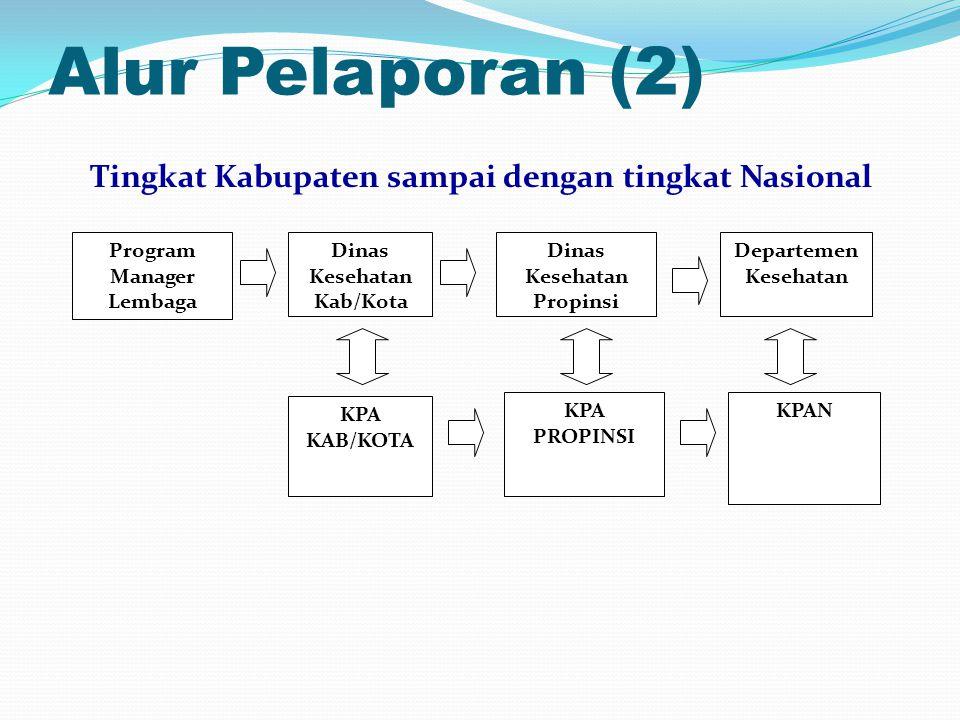 Alur Pelaporan (2) Tingkat Kabupaten sampai dengan tingkat Nasional Program Manager Lembaga Dinas Kesehatan Kab/Kota Dinas Kesehatan Propinsi Departem