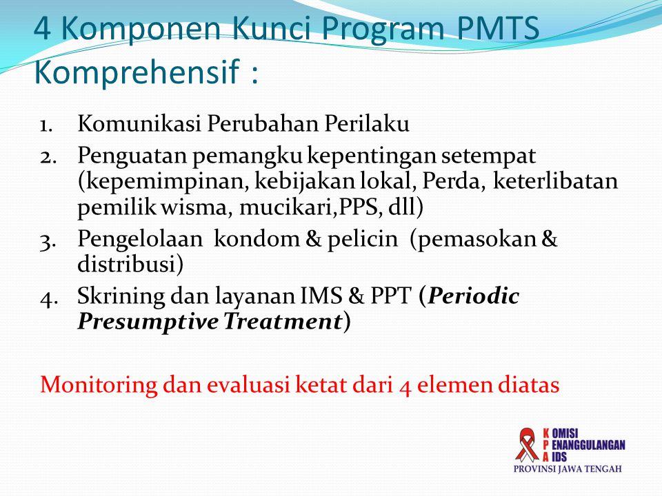 4 Komponen Kunci Program PMTS Komprehensif : 1.Komunikasi Perubahan Perilaku 2.Penguatan pemangku kepentingan setempat (kepemimpinan, kebijakan lokal, Perda, keterlibatan pemilik wisma, mucikari,PPS, dll) 3.Pengelolaan kondom & pelicin (pemasokan & distribusi) 4.Skrining dan layanan IMS & PPT (Periodic Presumptive Treatment) Monitoring dan evaluasi ketat dari 4 elemen diatas