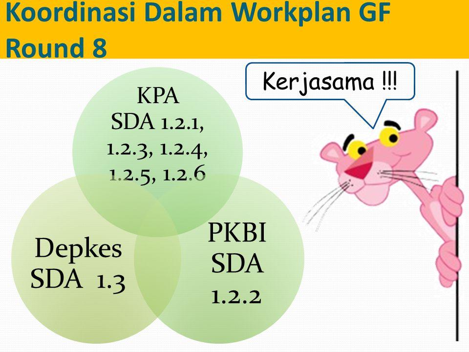 Koordinasi Dalam Workplan GF Round 8 KPA SDA 1.2.1, 1.2.3, 1.2.4, 1.2.5, 1.2.6 PKBI SDA 1.2.2 Depkes SDA 1.3 Kerjasama !!!