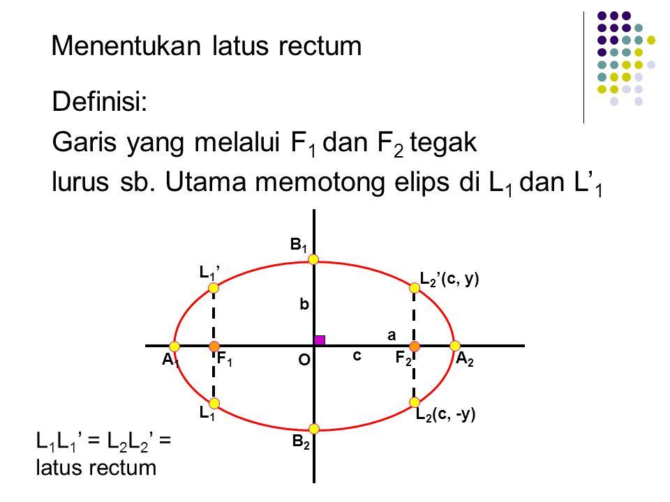 F1F1 A1A1 L1L1 L1'L1' F2F2 A2A2 L 2 (c, -y) L 2 '(c, y) B1B1 O b B2B2 c a Menentukan latus rectum Definisi: Garis yang melalui F 1 dan F 2 tegak lurus sb.