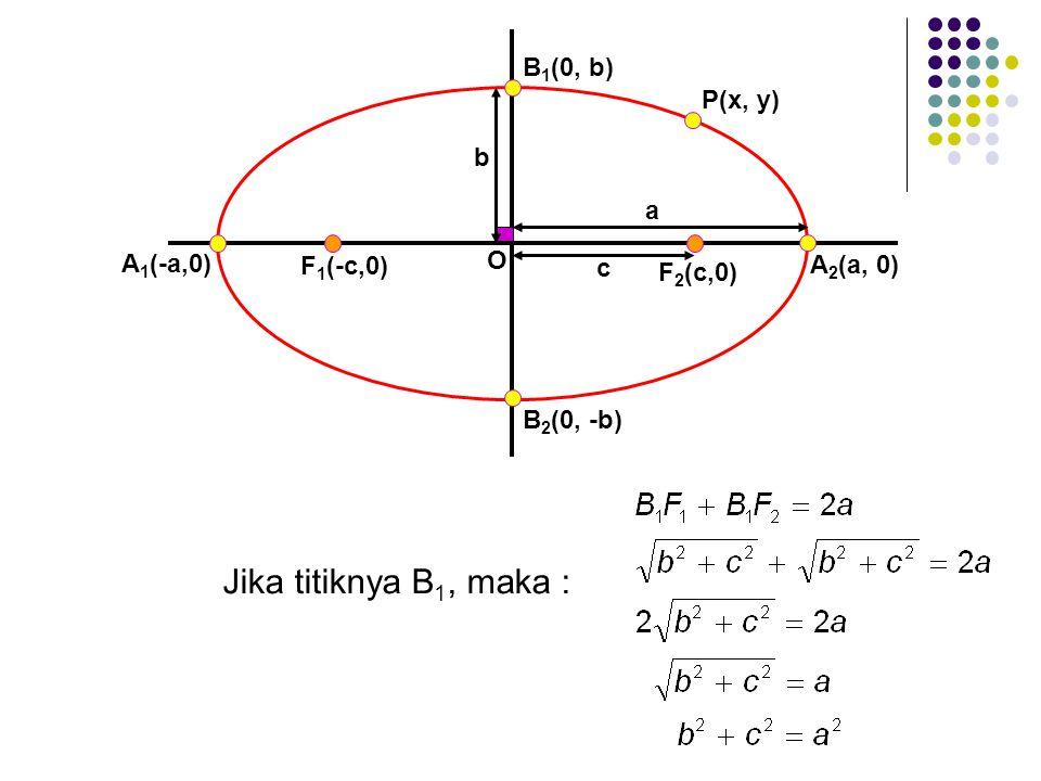 F 1 (-c,0) A 1 (-a,0) F 2 (c,0) O b c a A 2 (a, 0) B 1 (0, b) B 2 (0, -b) P(x, y) Jika titiknya B 1, maka :