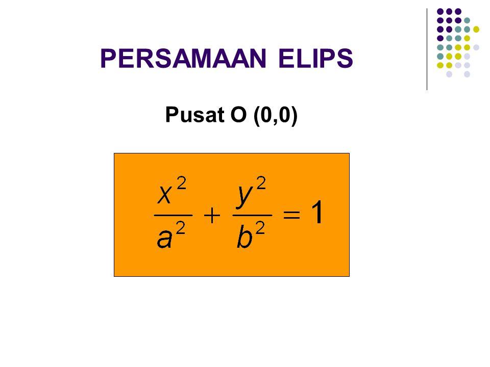 SUMBU SIMETRI  Sumbu simetri yang melalui titik fokus F 1 dan F 2 disebut sumbu utama atau sumbu transversal  Ruas garis A 1 A 2 disebut sumbu panjang atau sumbu mayor  Sumbu simetri yang melalui titik tengah F 1 dan F 2 yang tegak lurus sumbu utama disebut sumbu sekawan atau sumbu konjugasi  Ruas garis B 1 B 2 disebut sumbu pendek atau sumbu minor