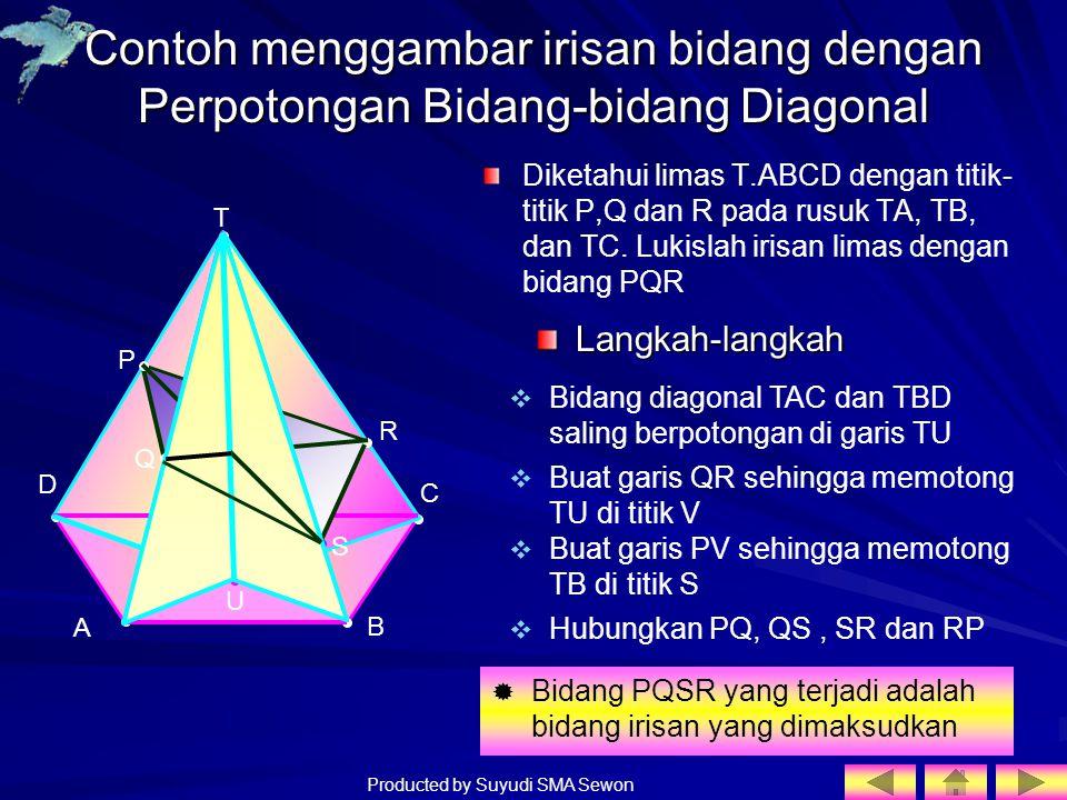 Producted by Suyudi SMA Sewon Contoh menggambar irisan bidang dengan Perpotongan Bidang-bidang Diagonal Diketahui limas T.ABCD dengan titik- titik P,Q
