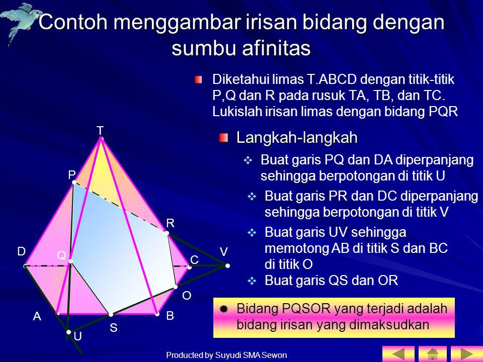 Producted by Suyudi SMA Sewon T A B C D Contoh menggambar irisan bidang dengan sumbu afinitas Diketahui limas T.ABCD dengan titik-titik P,Q dan R pada