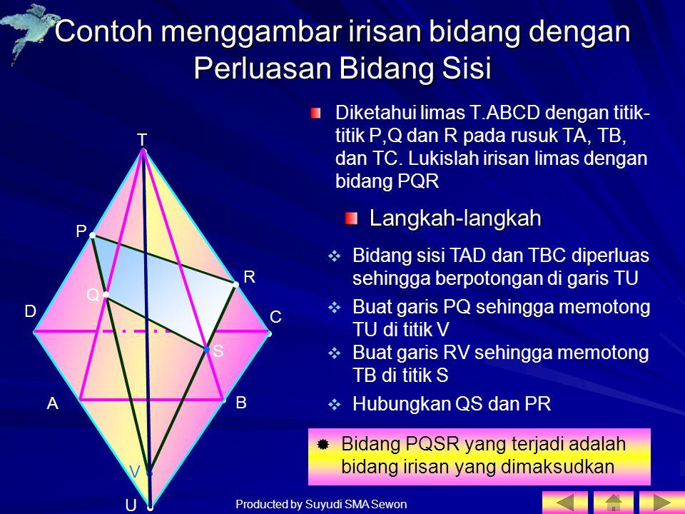 Producted by Suyudi SMA Sewon Contoh menggambar irisan bidang dengan Perluasan Bidang Sisi Diketahui limas T.ABCD dengan titik- titik P,Q dan R pada r