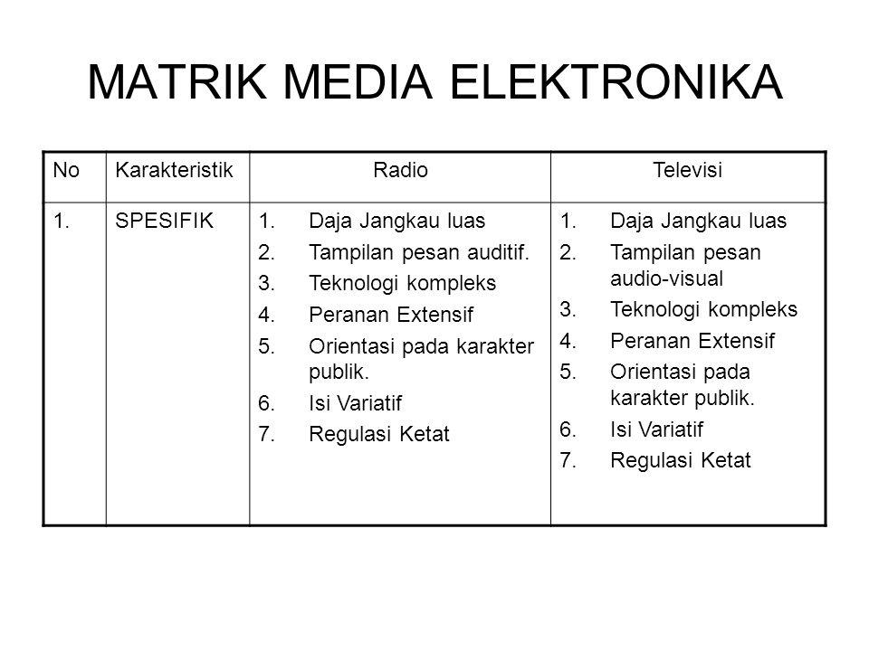 MATRIK MEDIA ELEKTRONIKA NoKarakteristikRadioTelevisi 1.SPESIFIK1.Daja Jangkau luas 2.Tampilan pesan auditif. 3.Teknologi kompleks 4.Peranan Extensif