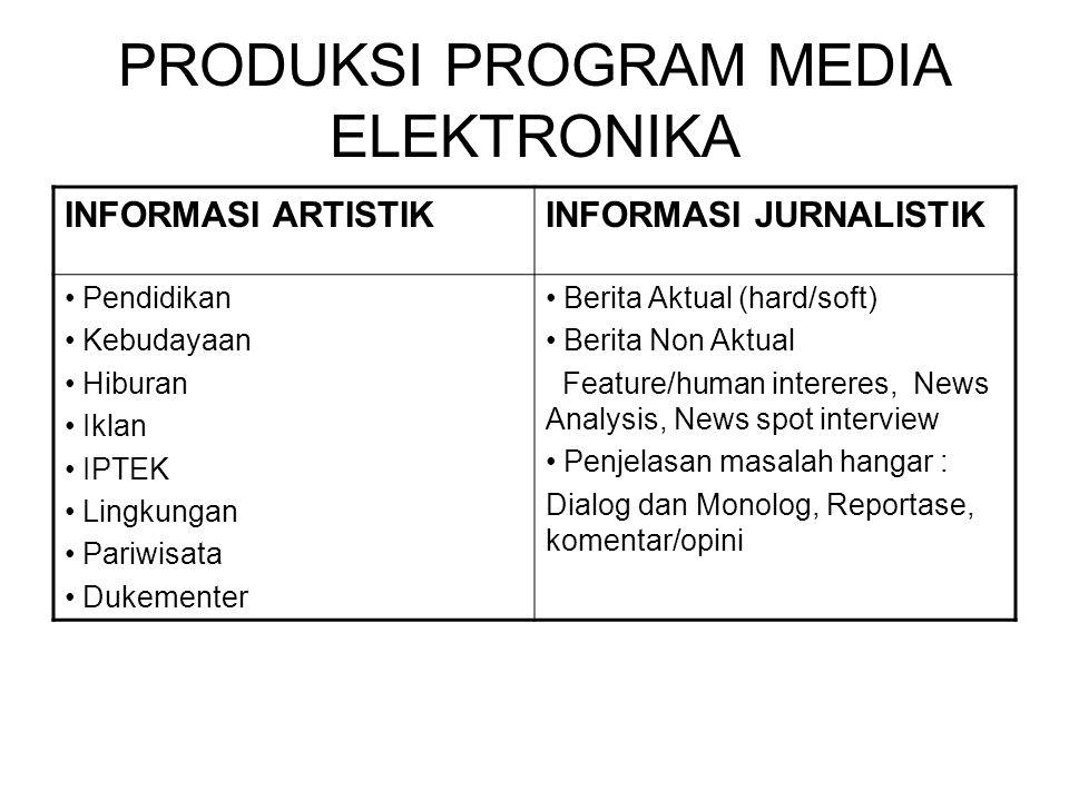 PRODUKSI PROGRAM MEDIA ELEKTRONIKA INFORMASI ARTISTIKINFORMASI JURNALISTIK • Pendidikan • Kebudayaan • Hiburan • Iklan • IPTEK • Lingkungan • Pariwisa