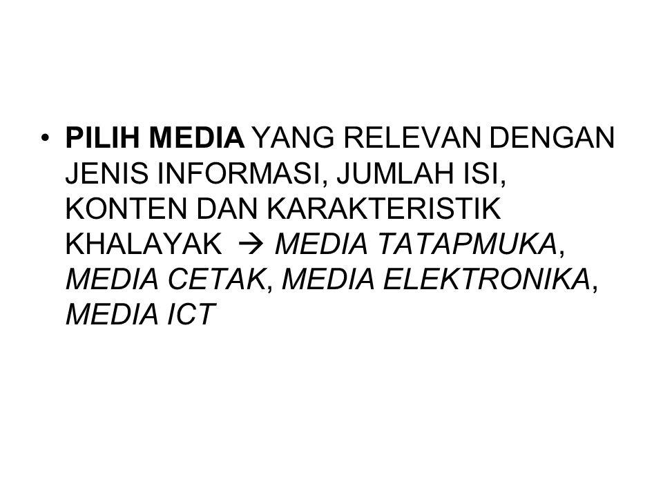 Media Tatap Muka Media CetakMedia Elektronika Media ICT Individual Kelompok Massal Media Sebaran Surat Kabar Majalah Katalog Radio Televisi Video Televisi Situs Web E-mail