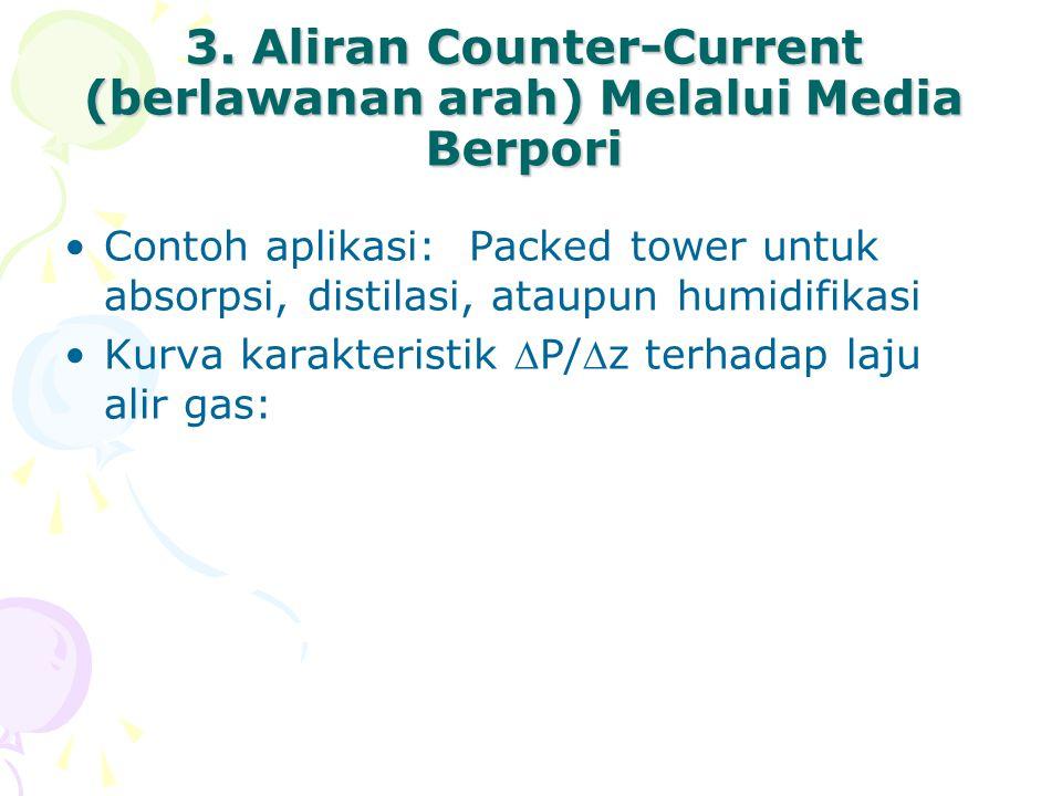 3. Aliran Counter-Current (berlawanan arah) Melalui Media Berpori •Contoh aplikasi: Packed tower untuk absorpsi, distilasi, ataupun humidifikasi •Kurv