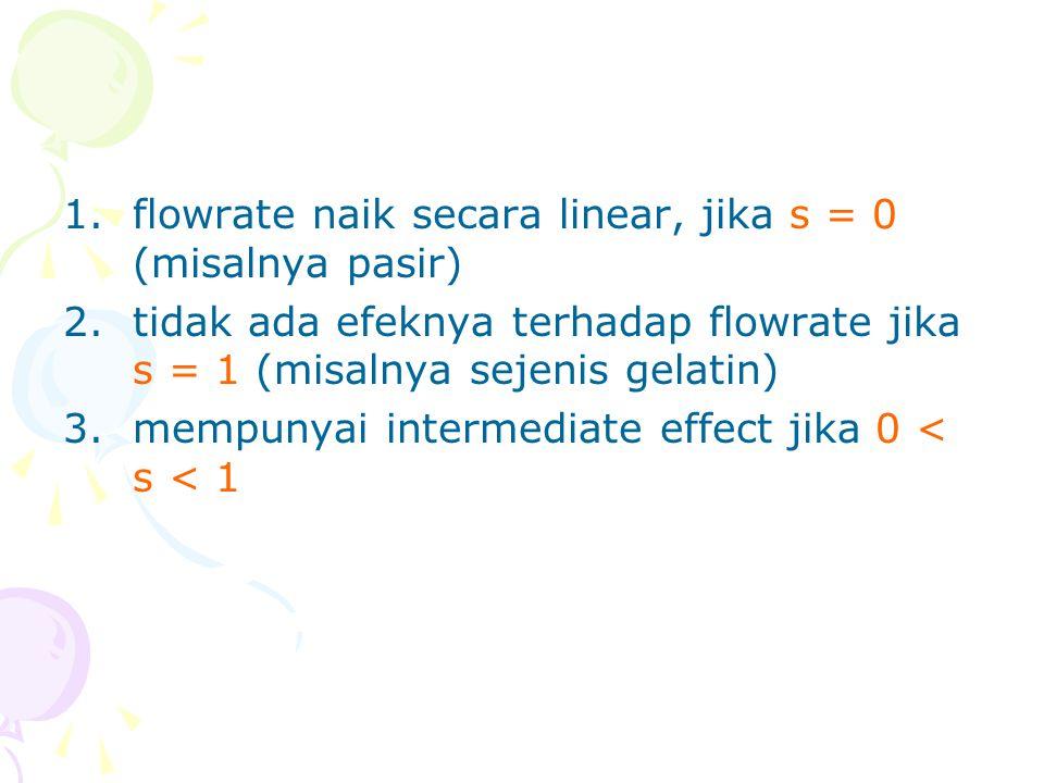 1.flowrate naik secara linear, jika s = 0 (misalnya pasir) 2.tidak ada efeknya terhadap flowrate jika s = 1 (misalnya sejenis gelatin) 3.mempunyai int