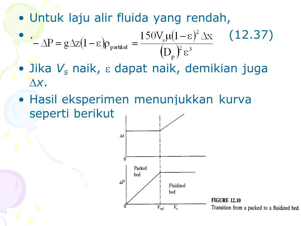 •Untuk laju alir fluida yang rendah, •.(12.37) •Jika V s naik,  dapat naik, demikian juga x. •Hasil eksperimen menunjukkan kurva seperti berikut: