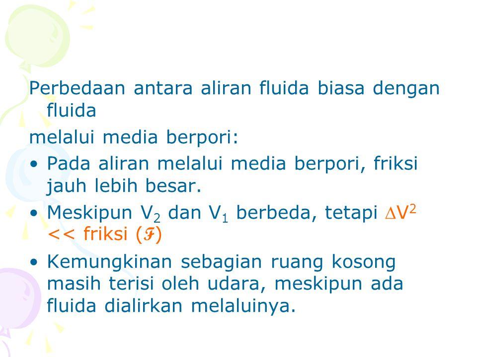 1.Friksi Fluida pada Media Berpori •Gambar 12.2.