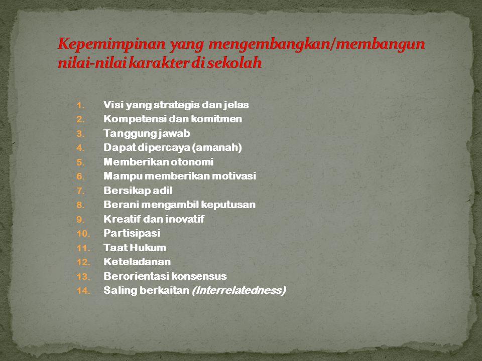 1.Visi yang strategis dan jelas 2. Kompetensi dan komitmen 3.