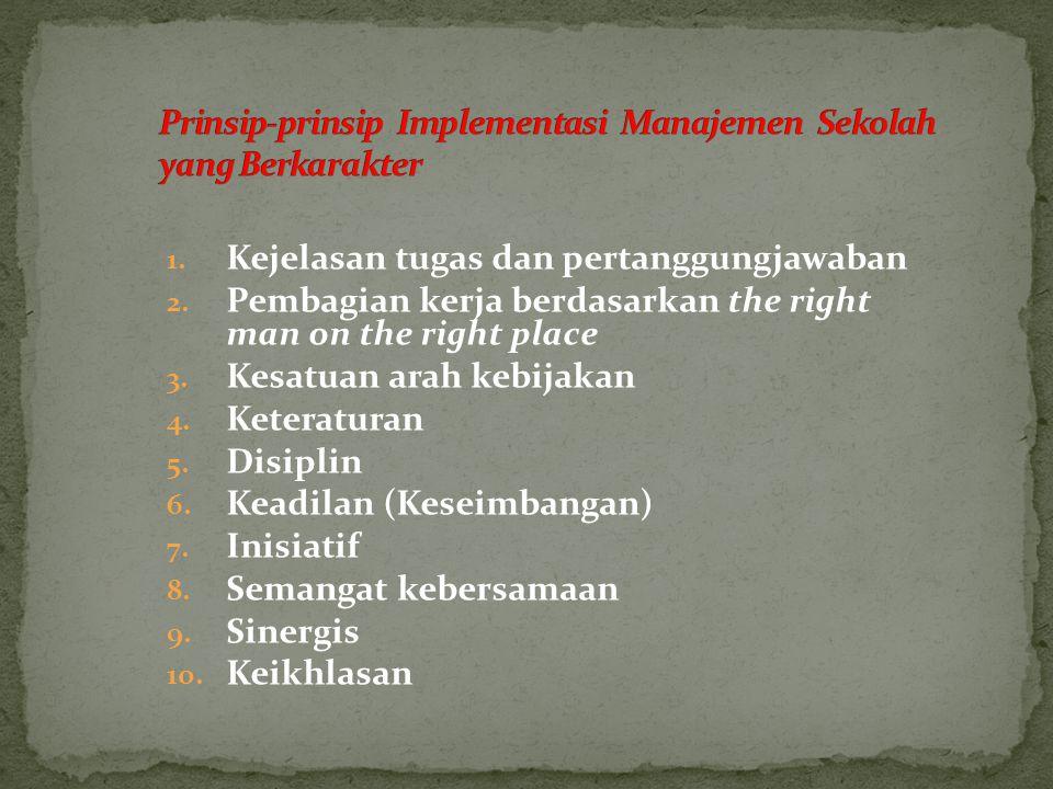 1.Kejelasan tugas dan pertanggungjawaban 2.