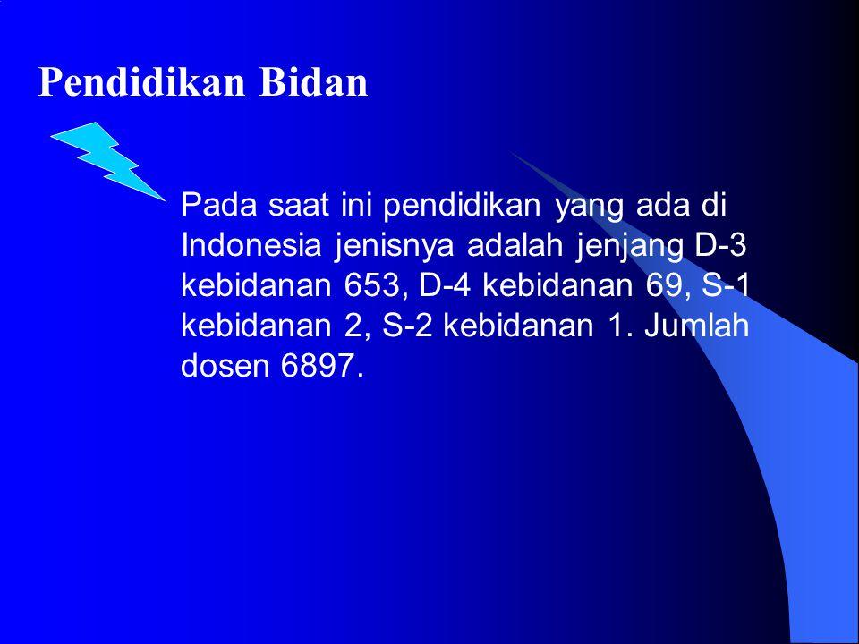 PROFIL IKATAN BIDAN INDONESIA (IBI) a.