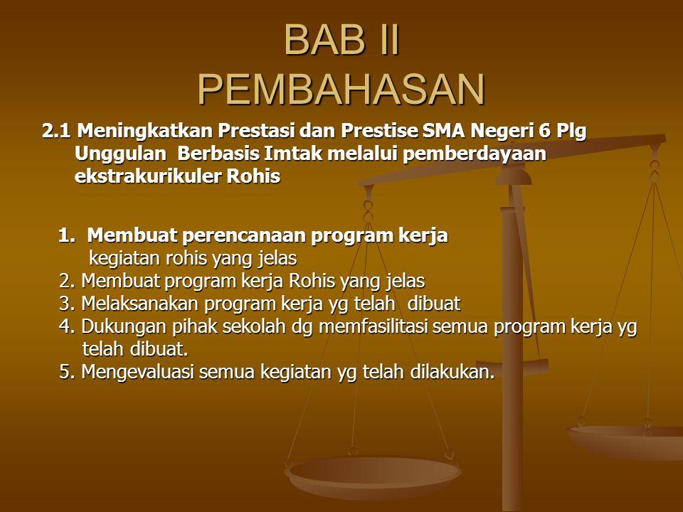 BAB II PEMBAHASAN 2.1 Meningkatkan Prestasi dan Prestise SMA Negeri 6 Plg Unggulan Berbasis Imtak melalui pemberdayaan Unggulan Berbasis Imtak melalui pemberdayaan ekstrakurikuler Rohis ekstrakurikuler Rohis 1.