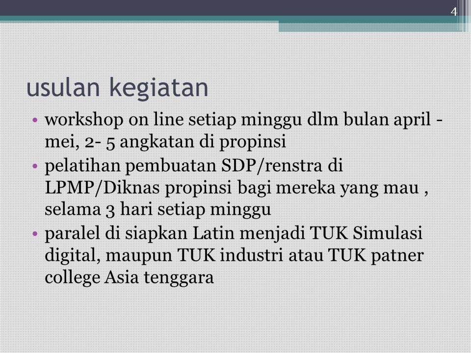usulan kegiatan •workshop on line setiap minggu dlm bulan april - mei, 2- 5 angkatan di propinsi •pelatihan pembuatan SDP/renstra di LPMP/Diknas propi