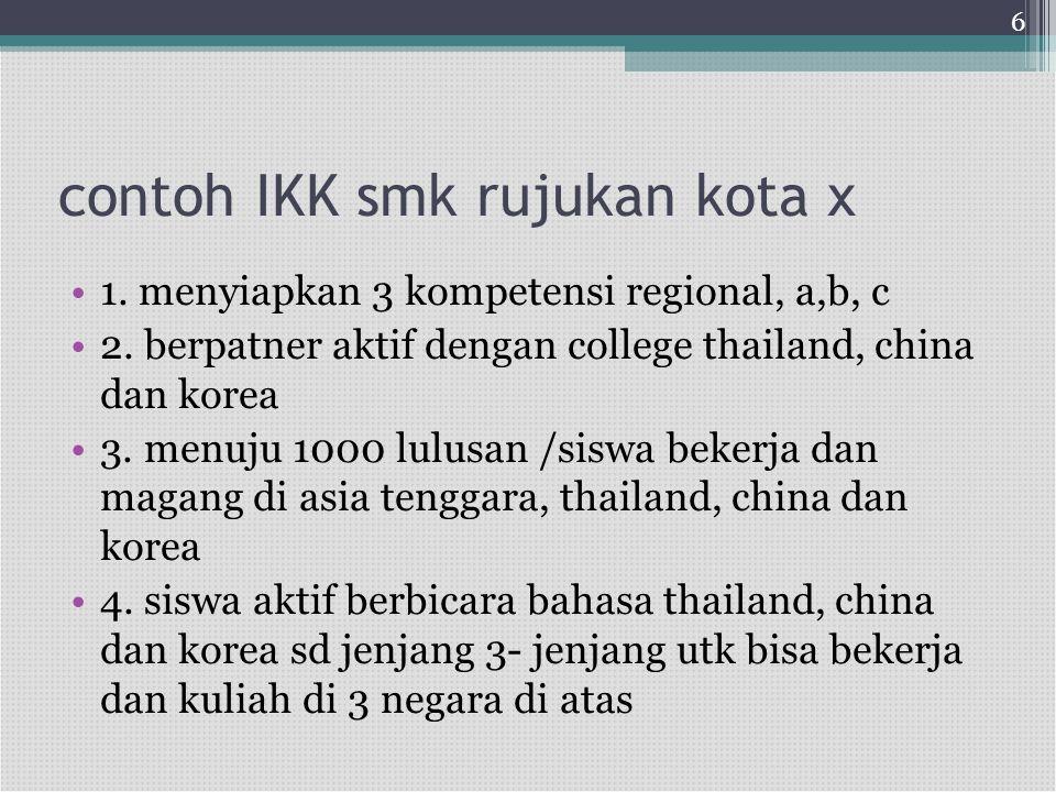 contoh IKK smk rujukan kota x •1. menyiapkan 3 kompetensi regional, a,b, c •2. berpatner aktif dengan college thailand, china dan korea •3. menuju 100