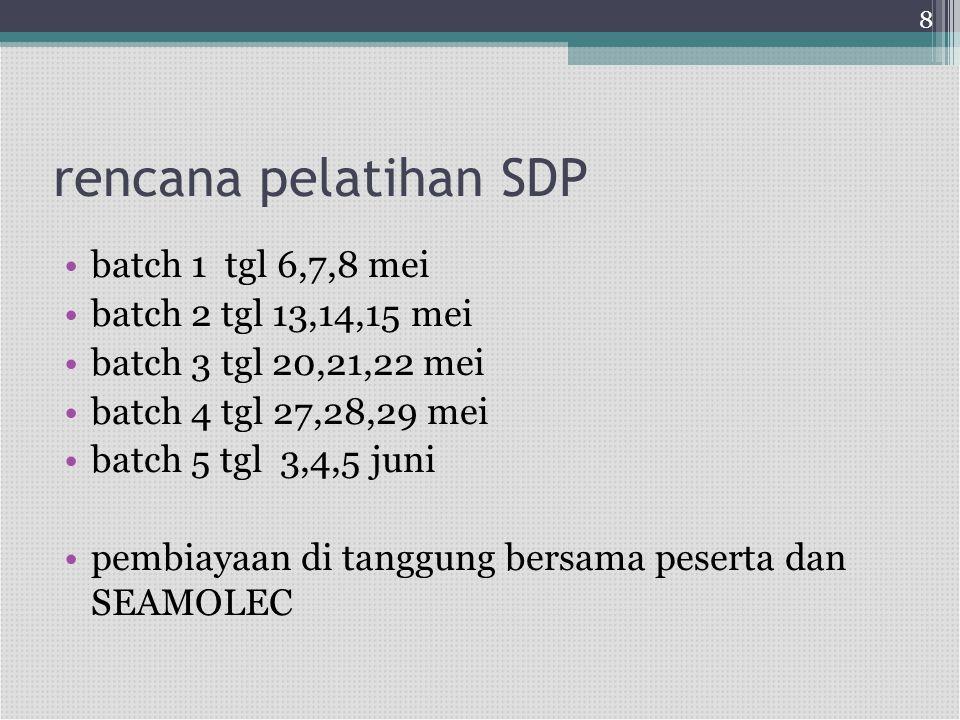 rencana pelatihan SDP •batch 1 tgl 6,7,8 mei •batch 2 tgl 13,14,15 mei •batch 3 tgl 20,21,22 mei •batch 4 tgl 27,28,29 mei •batch 5 tgl 3,4,5 juni •pe