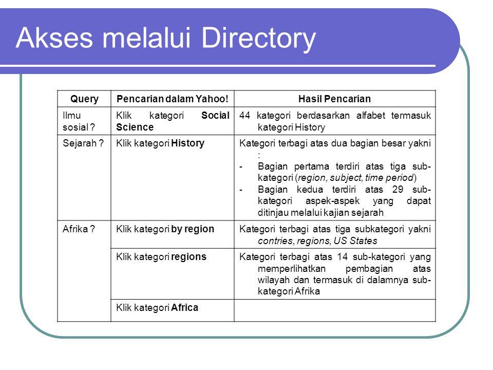 Akses melalui Directory QueryPencarian dalam Yahoo!Hasil Pencarian Ilmu sosial ? Klik kategori Social Science 44 kategori berdasarkan alfabet termasuk