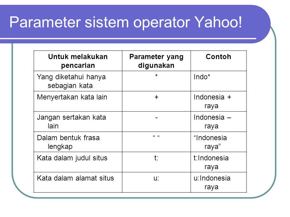 Parameter sistem operator Yahoo! Untuk melakukan pencarian Parameter yang digunakan Contoh Yang diketahui hanya sebagian kata *Indo* Menyertakan kata