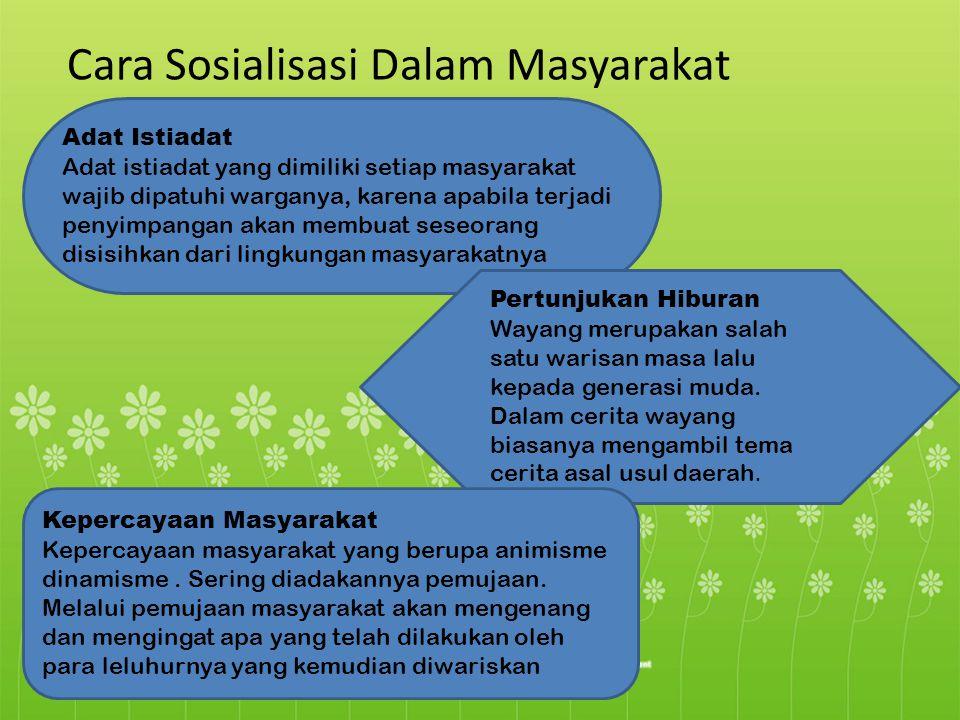 Pertunjukan hiburan masyarakat ( Gotong-royong ) Adat-istiadat Masyarakat ( Menhir ) Warisan sistem kepercayaan masyarakat.
