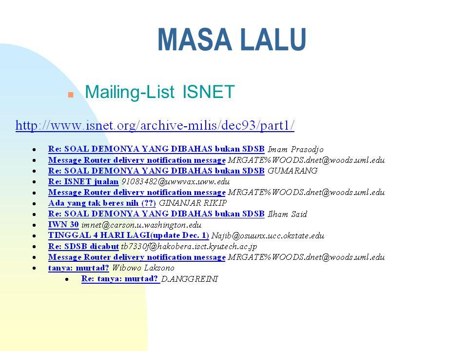 MASA LALU n Mailing-List ISNET