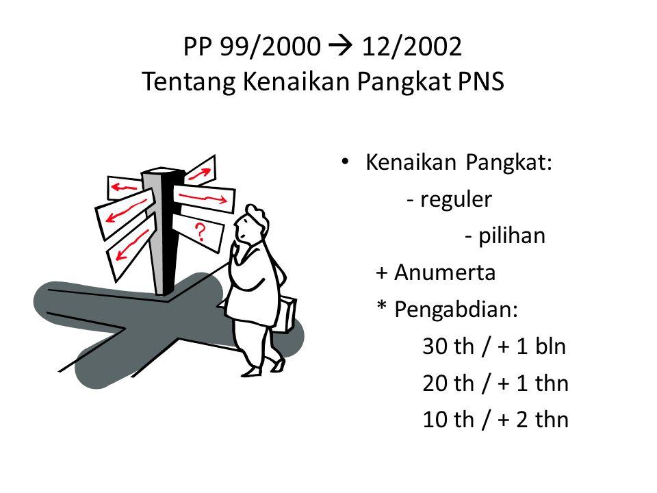 Meniti Karier Melalui P A K Nathan Hindarto Univ. Negeri Semarang