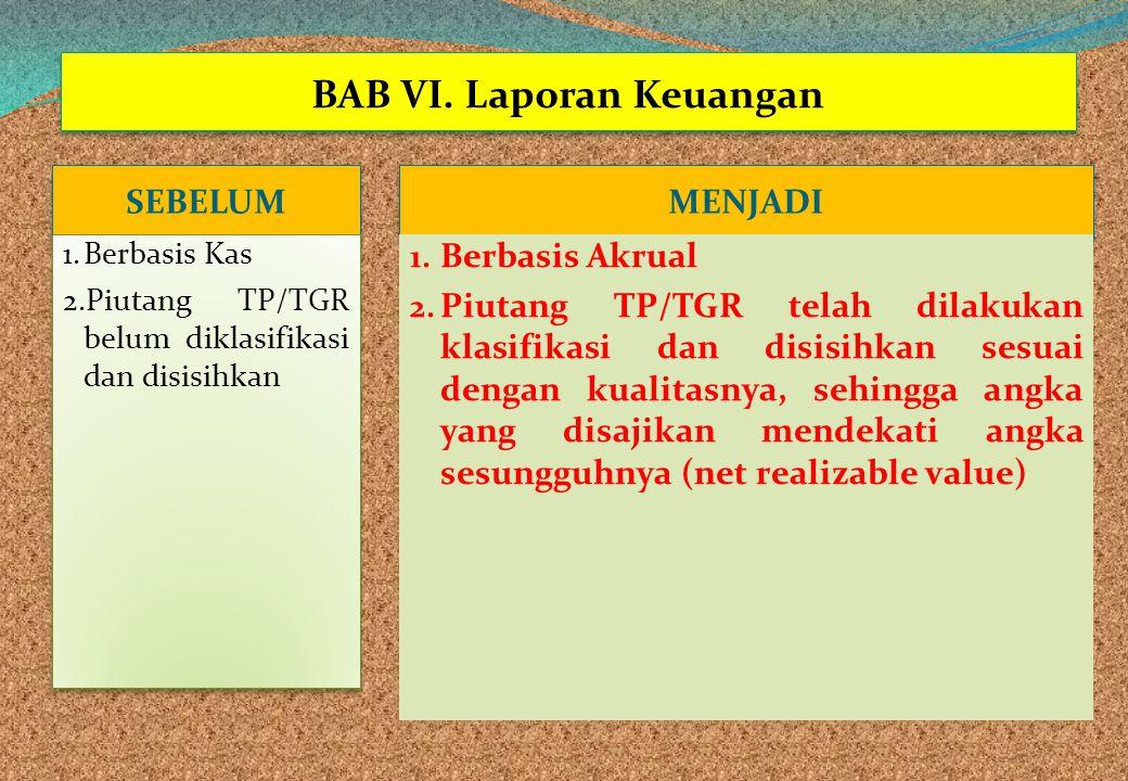 BAB VI. Laporan Keuangan SEBELUM 1. Berbasis Kas 2. Piutang TP/TGR belum diklasifikasi dan disisihkan 1. Berbasis Kas 2. Piutang TP/TGR belum diklasif
