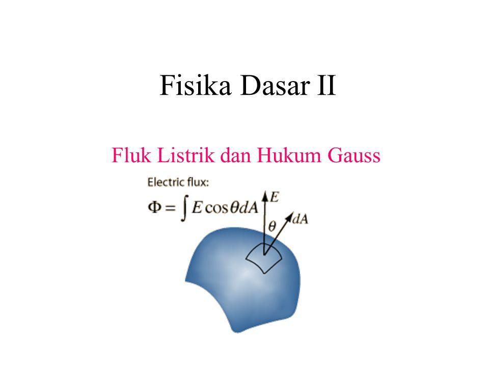 12 Hukum Gauss Misalkan sebuah permukaan tertutup sembarang yang disebut dengan permukaan Gauss (Gaussian surface) yang menutupi sebuah muatan total Q.