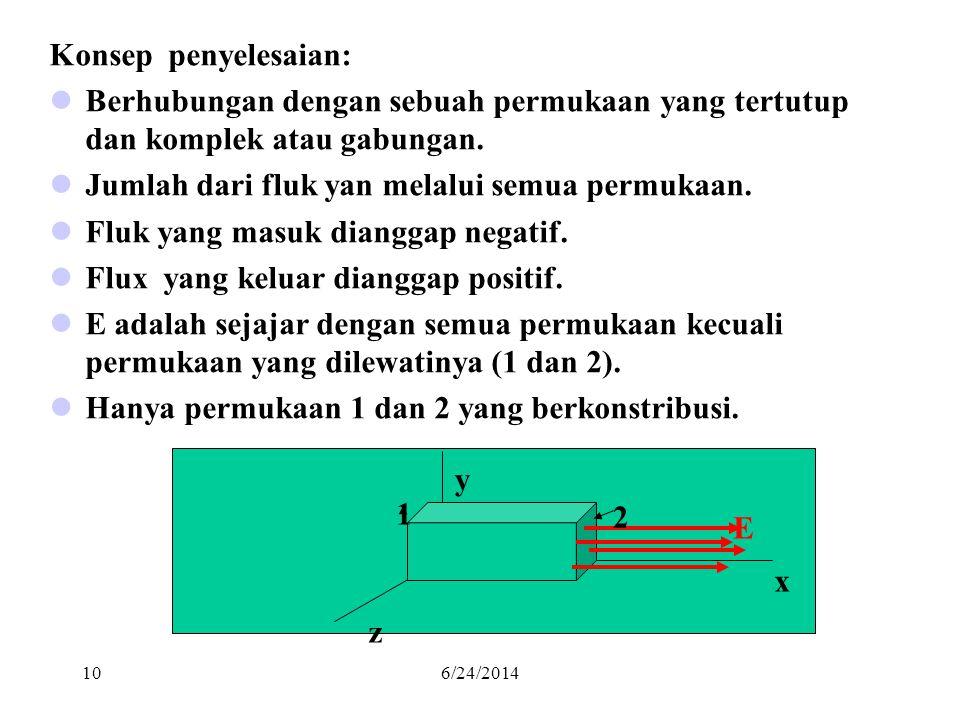 106/24/2014 Konsep penyelesaian:  Berhubungan dengan sebuah permukaan yang tertutup dan komplek atau gabungan.  Jumlah dari fluk yan melalui semua p