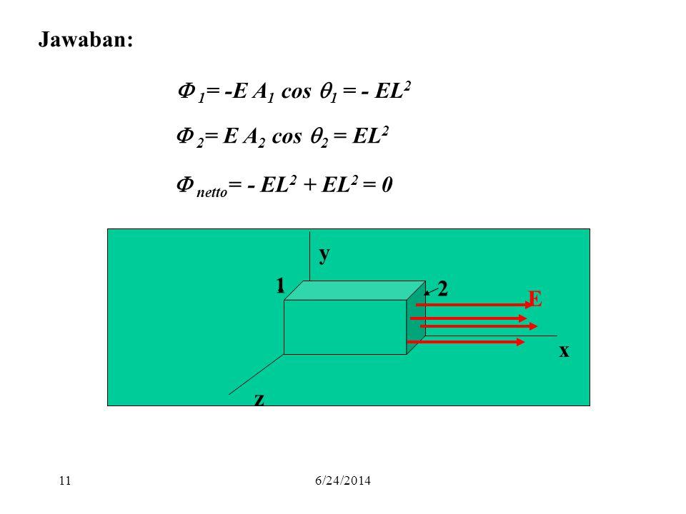 116/24/2014 Jawaban: x y z E 1 2  1 = -E A 1 cos  1 = - EL 2  2 = E A 2 cos  2 = EL 2  netto = - EL 2 + EL 2 = 0