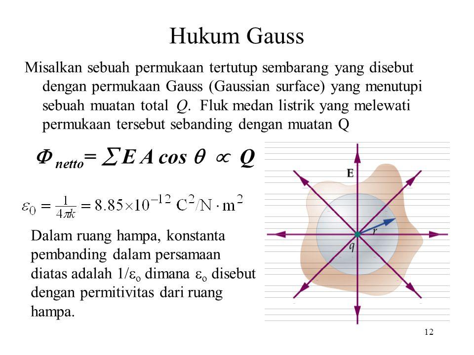12 Hukum Gauss Misalkan sebuah permukaan tertutup sembarang yang disebut dengan permukaan Gauss (Gaussian surface) yang menutupi sebuah muatan total Q