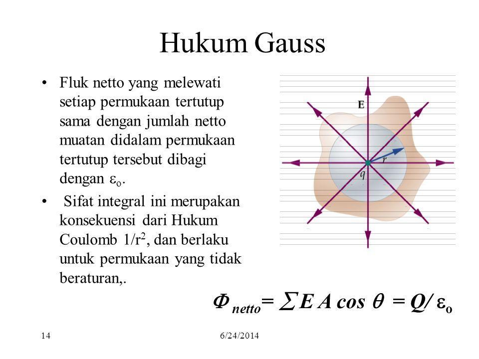 146/24/2014 Hukum Gauss •Fluk netto yang melewati setiap permukaan tertutup sama dengan jumlah netto muatan didalam permukaan tertutup tersebut dibagi