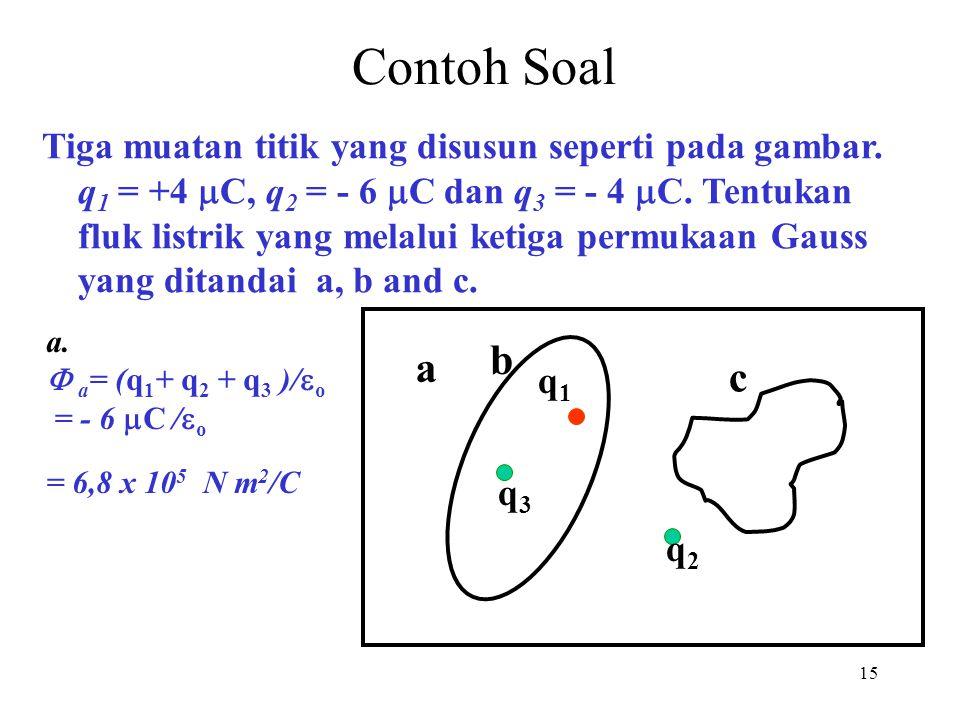 15 Contoh Soal Tiga muatan titik yang disusun seperti pada gambar. q 1 = +4  C, q 2 = - 6  C dan q 3 = - 4  C. Tentukan fluk listrik yang melalui k