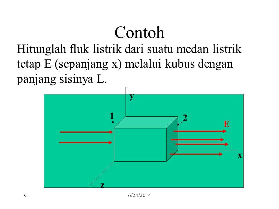 96/24/2014 Contoh Hitunglah fluk listrik dari suatu medan listrik tetap E (sepanjang x) melalui kubus dengan panjang sisinya L. x y z E 1 2