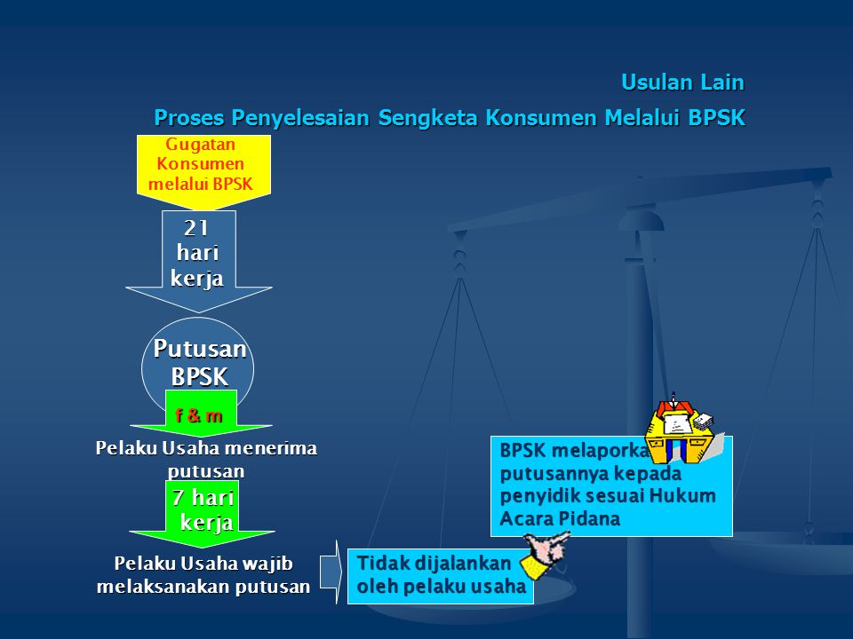 Proses Pemeriksaan Administrasi & Formalitas oleh Sekretariat Proses Pemeriksaan Substansi Sengketa oleh Majelis Arbitrase PUTUSANBPSK Mediation-Arbit
