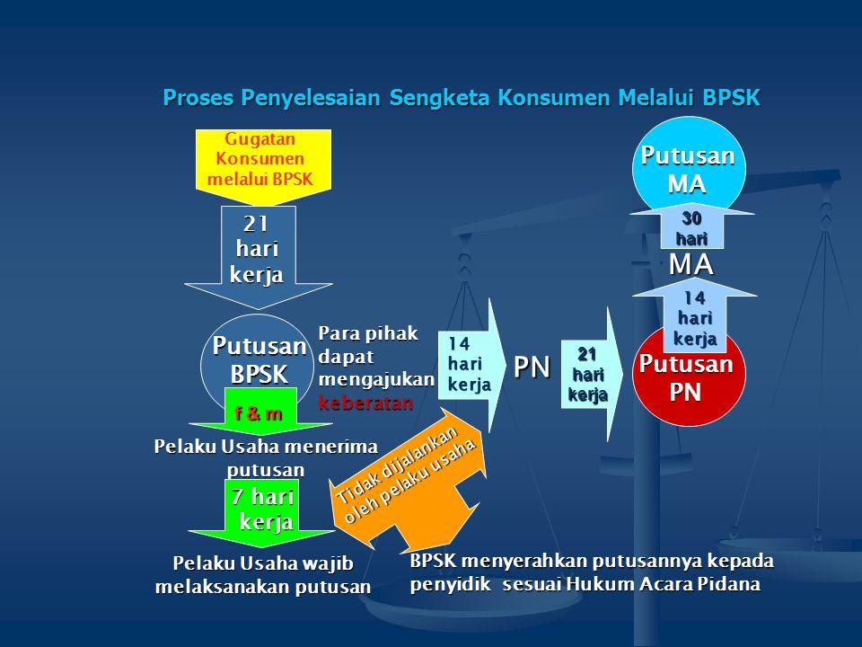 Pola penyelesaian sengketa konsumen secara NON LITIGASI Berdasarkan Keputusan Menperindag No. 350/MPP/Kep/12/ 2001, penyelesaian sengketa konsumen sec
