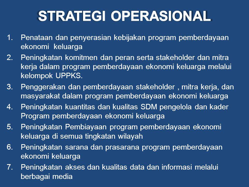 1.Penataan dan penyerasian kebijakan program pemberdayaan ekonomi keluarga 2.Peningkatan komitmen dan peran serta stakeholder dan mitra kerja dalam pr