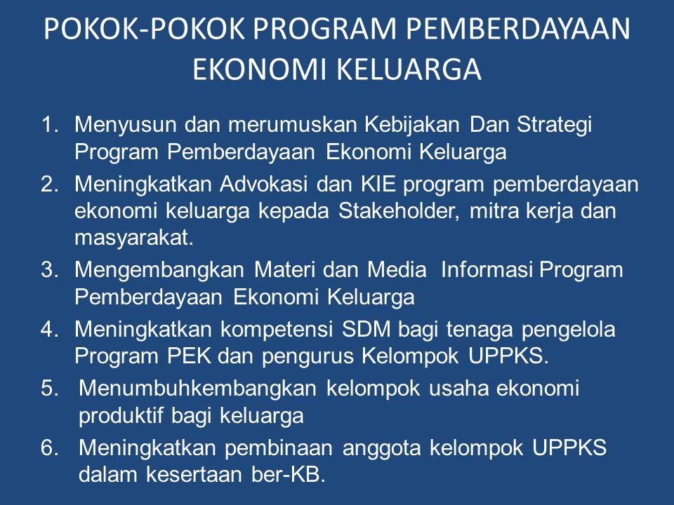POKOK-POKOK PROGRAM PEMBERDAYAAN EKONOMI KELUARGA 1.Menyusun dan merumuskan Kebijakan Dan Strategi Program Pemberdayaan Ekonomi Keluarga 2.Meningkatka