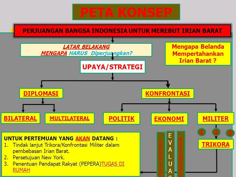 PERJUANGAN BANGSA INDONESIA MEREBUT IRIAN BARAT SK KD INDIKATOR TUJUAN MATERI 1 2