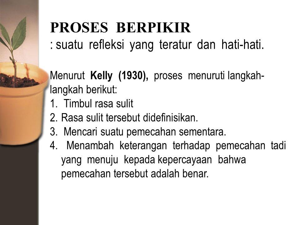 5.Melakukan pemecahan lebih lanjut dengan verifikasi eksperimental (percobaan).