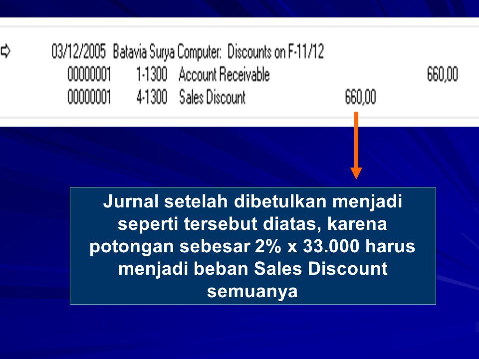 Jurnal setelah dibetulkan menjadi seperti tersebut diatas, karena potongan sebesar 2% x 33.000 harus menjadi beban Sales Discount semuanya