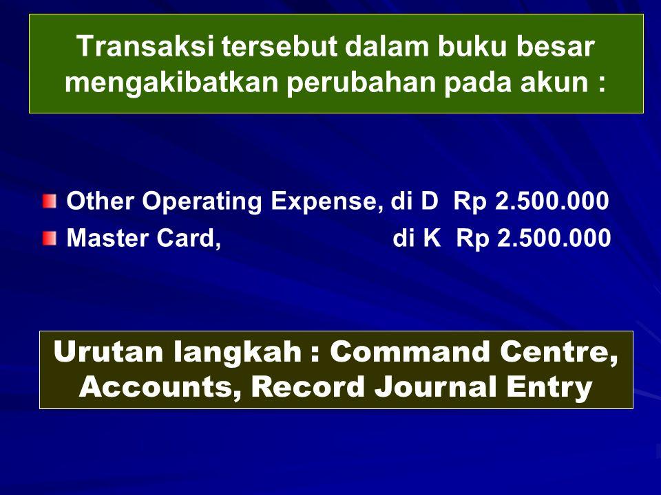 Transaksi tersebut dalam buku besar mengakibatkan perubahan pada akun : Other Operating Expense, di D Rp 2.500.000 Master Card, di K Rp 2.500.000 Urut