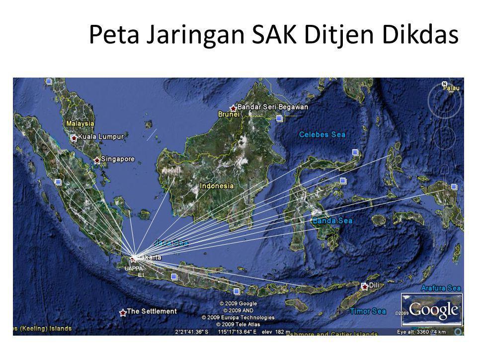 Peta Jaringan SAK Ditjen Dikdas UAPPA- E1